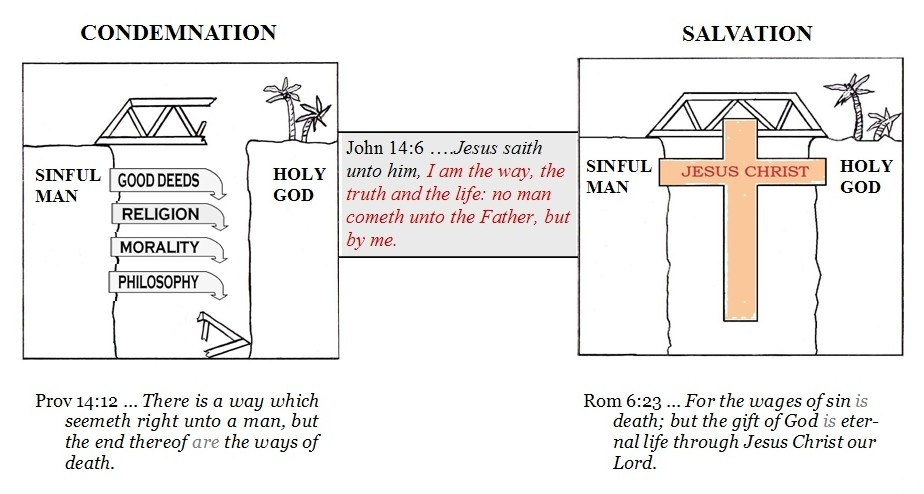Tracts4free | Downloadable free Christian tracts, free printable